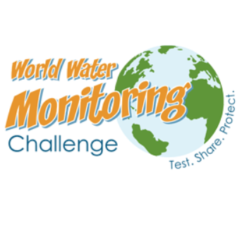 world water monitoring