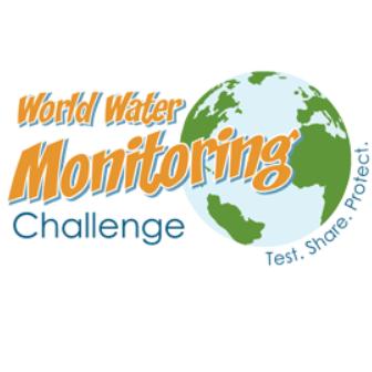 world water monitoring